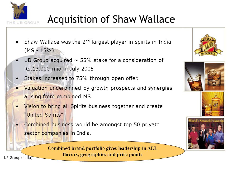 Acquisition of Shaw Wallace Shaw Wallace was the 2 nd largest player in spirits in India (MS - 15%). UB Group acquired ~ 55% stake for a consideration