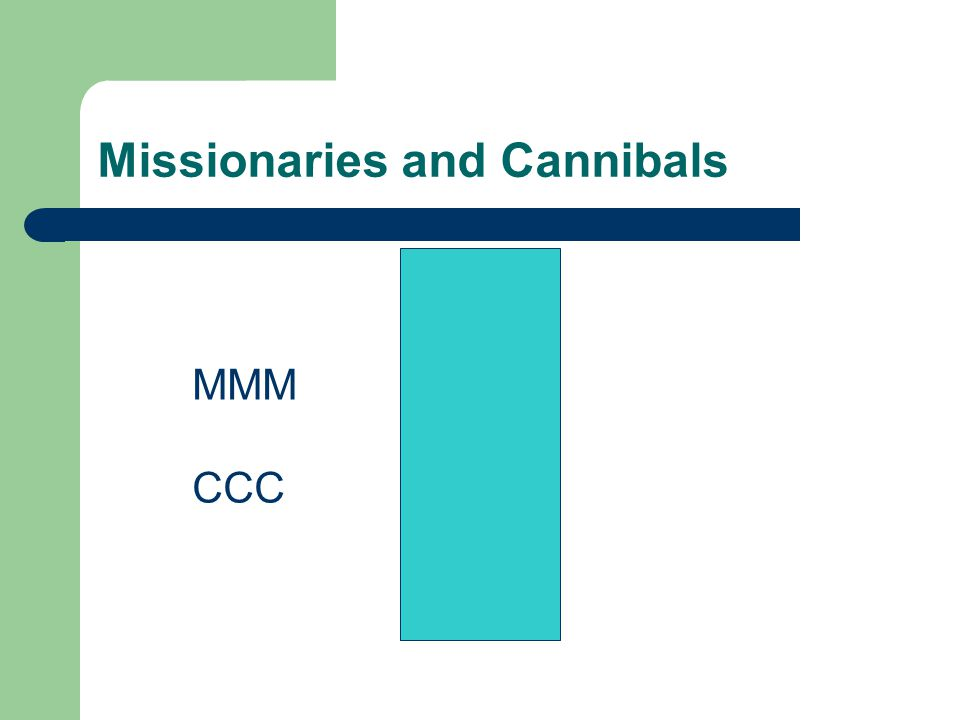 Missionaries and Cannibals MMM CCC