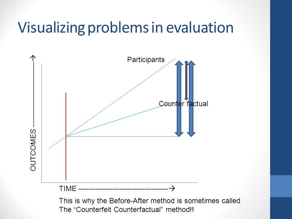 Outline of Today's Presentation Projects being evaluated in the IMATCHINE project Gujarat: (Regression Discontinuity)  Chiranjeevi Yojana (CY) Karnataka: (Experimental Evaluation)  Thayi Bhagya Yojana (TBY) 7 COHESIVE-INDIA