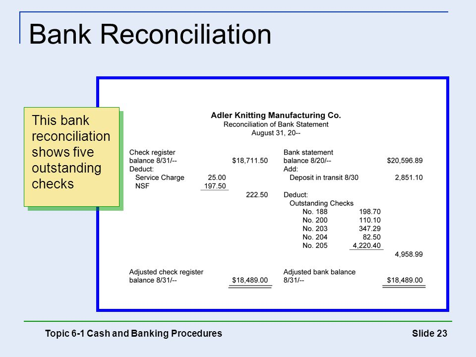 Slide 23 Bank Reconciliation Topic 6-1 Cash and Banking Procedures This bank reconciliation shows five outstanding checks