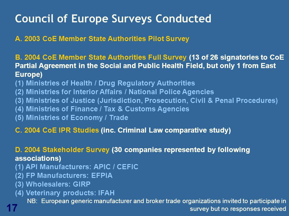 17 Council of Europe Surveys Conducted A. 2003 CoE Member State Authorities Pilot Survey B. 2004 CoE Member State Authorities Full Survey (13 of 26 si