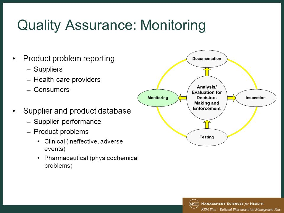 Quality Assurance: Monitoring Product problem reporting –Suppliers –Health care providers –Consumers Supplier and product database –Supplier performance –Product problems Clinical (ineffective, adverse events) Pharmaceutical (physicochemical problems)