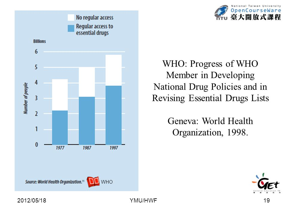WHO: Progress of WHO Member in Developing National Drug Policies and in Revising Essential Drugs Lists Geneva: World Health Organization, 1998.