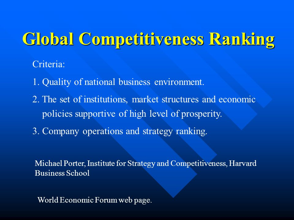 Global Competitiveness Ranking Criteria: 1. Quality of national business environment.