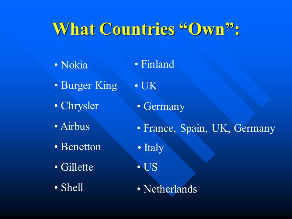 What Countries Own : Nokia Burger King Chrysler Airbus Benetton Gillette Shell Finland UK Germany France, Spain, UK, Germany Italy US Netherlands