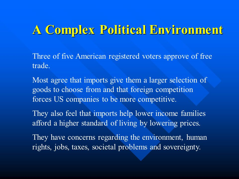 A Complex Political Environment Three of five American registered voters approve of free trade.