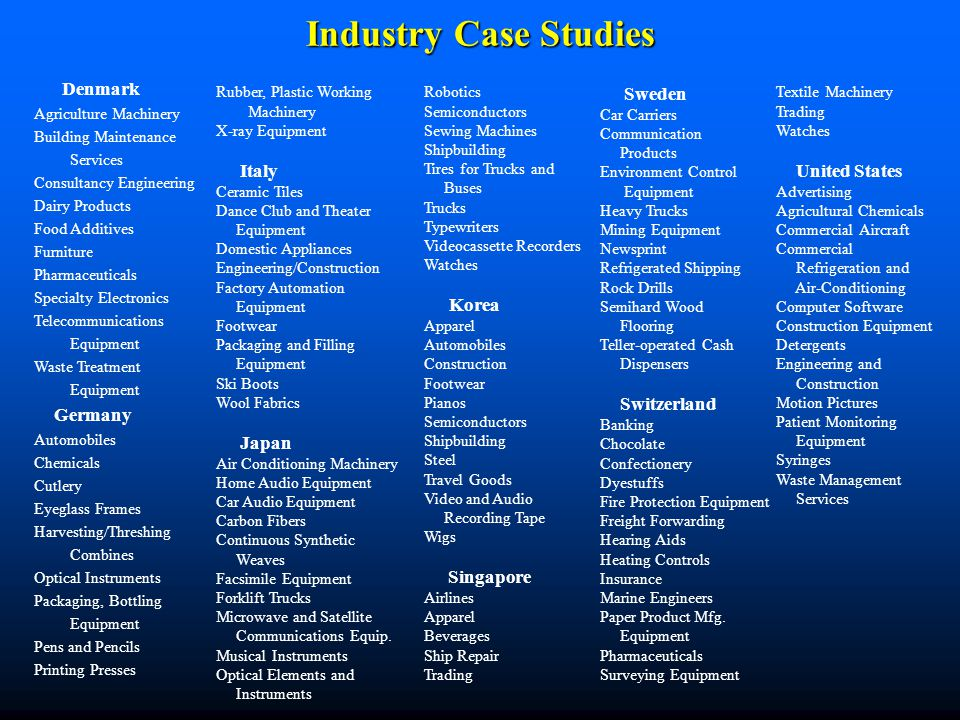 Industry Case Studies Denmark Agriculture Machinery Building Maintenance Services Consultancy Engineering Dairy Products Food Additives Furniture Pharmaceuticals Specialty Electronics Telecommunications Equipment Waste Treatment Equipment Germany Automobiles Chemicals Cutlery Eyeglass Frames Harvesting/Threshing Combines Optical Instruments Packaging, Bottling Equipment Pens and Pencils Printing Presses Rubber, Plastic Working Machinery X-ray Equipment Italy Ceramic Tiles Dance Club and Theater Equipment Domestic Appliances Engineering/Construction Factory Automation Equipment Footwear Packaging and Filling Equipment Ski Boots Wool Fabrics Japan Air Conditioning Machinery Home Audio Equipment Car Audio Equipment Carbon Fibers Continuous Synthetic Weaves Facsimile Equipment Forklift Trucks Microwave and Satellite Communications Equip.