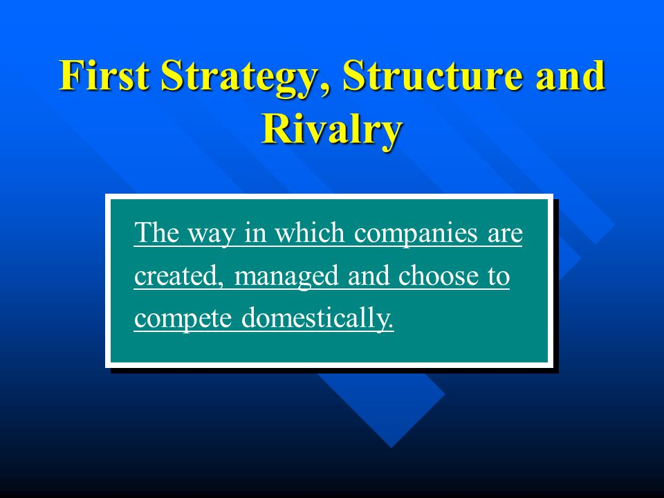 The way in which companies are created, managed and choose to compete domestically.