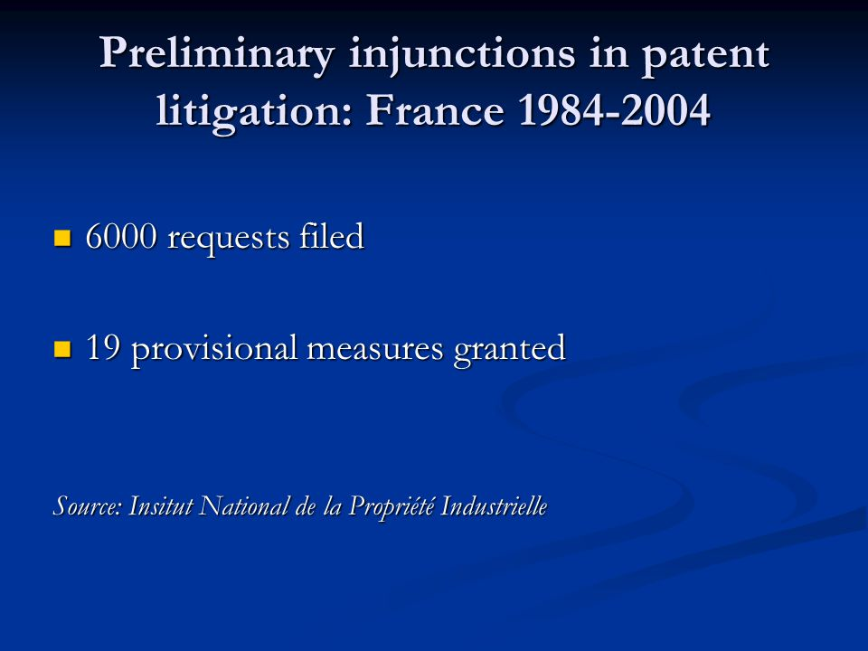 Preliminary injunctions in patent litigation: France 1984-2004 6000 requests filed 6000 requests filed 19 provisional measures granted 19 provisional measures granted Source: Insitut National de la Propriété Industrielle