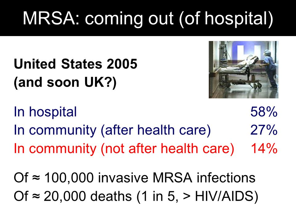 MRSA: coming out (of hospital) United States 2005 (and soon UK?) In hospital 58% In community (after health care) 27% In community (not after health care) 14% Of ≈ 100,000 invasive MRSA infections Of ≈ 20,000 deaths (1 in 5, > HIV/AIDS)