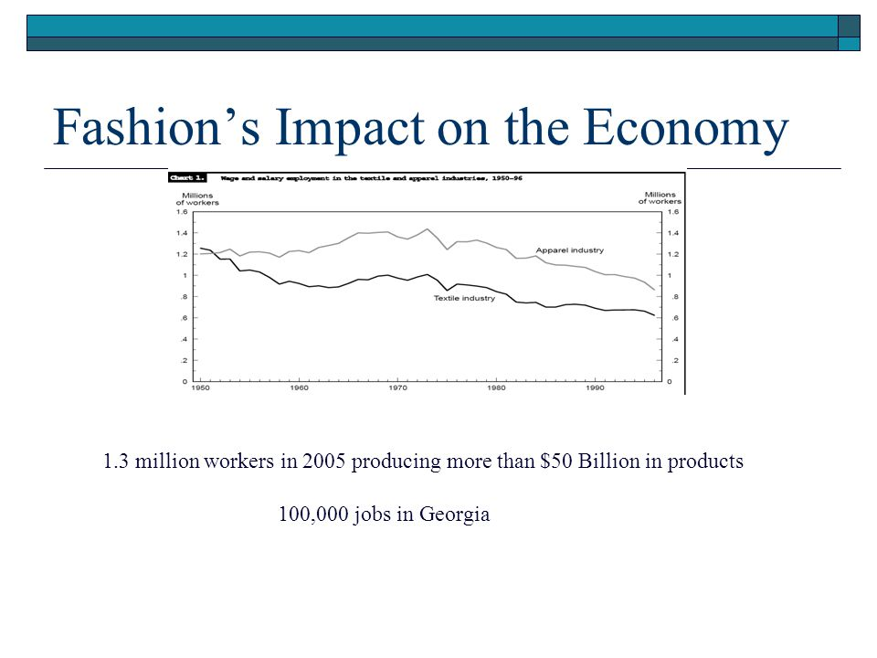 Fashion's Impact on the Economy 1.3 million workers in 2005 producing more than $50 Billion in products 100,000 jobs in Georgia