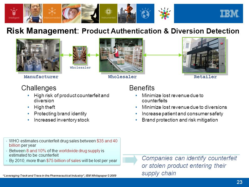 Challenges High risk of product counterfeit and diversion High theft Protecting brand identity Increased inventory stock Benefits Minimize lost revenu