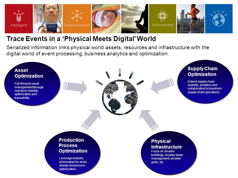 Trace Events in a 'Physical Meets Digital' World Physical Infrastructure Focus on smarter buildings, smarter water management, smarter grids, etc. Phy