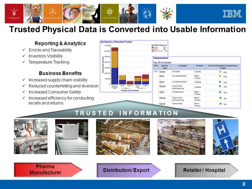 Xylinke Blood Thinner Retailer / Hospital Distribution/ Export Pharma Manufacturer T R U S T E D I N F O R M A T I O N Trusted Physical Data is Conver