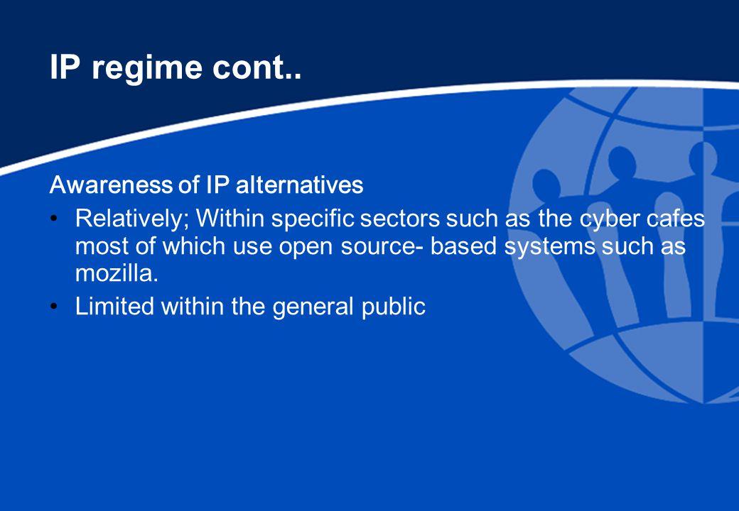 IP regime cont..