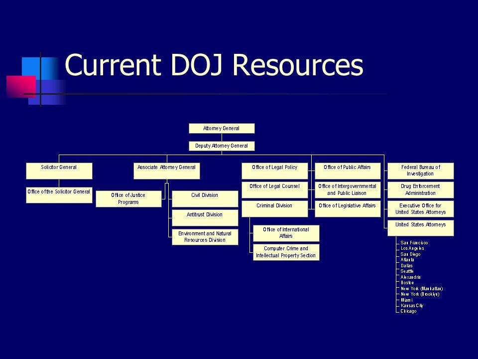 Current DOJ Resources