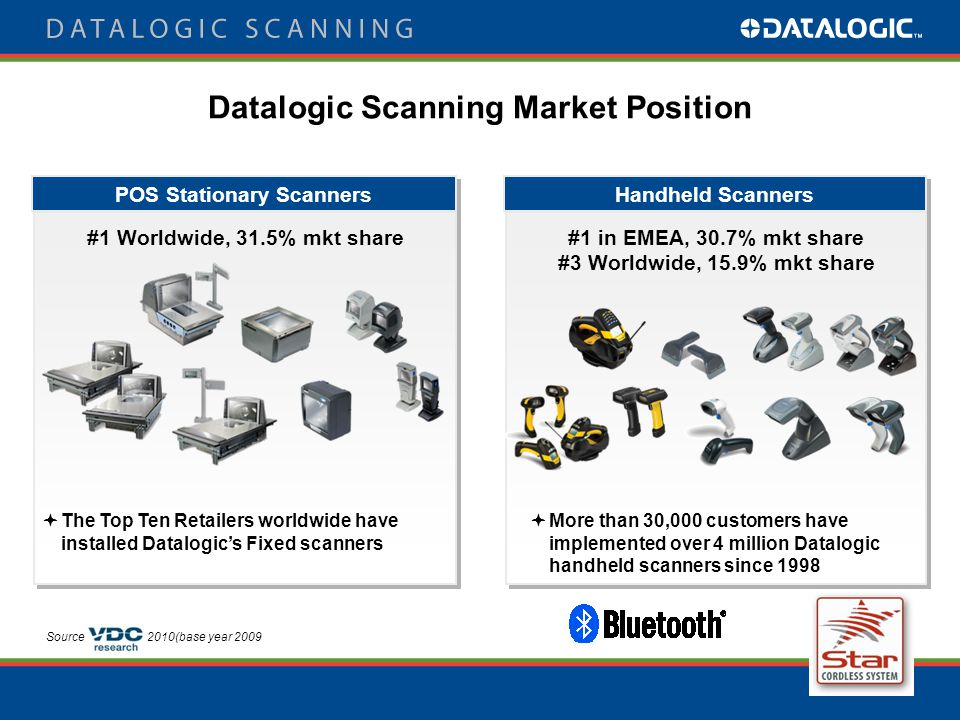 © 2011 Datalogic Scanning - Confidential Information Thank You.