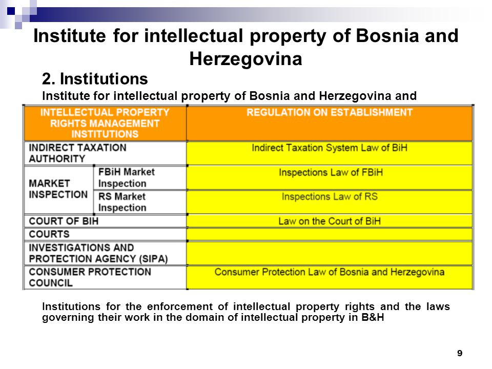9 Institute for intellectual property of Bosnia and Herzegovina 2.