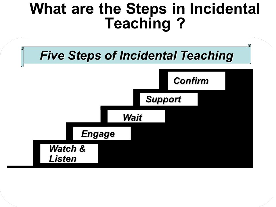 Five Steps of Incidental Teaching Watch & Listen Engage Wait Support ConfirmConfirm What are the Steps in Incidental Teaching