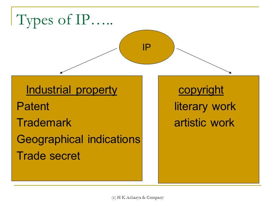 (c) H K Acharya & Company IP Types of IP…..