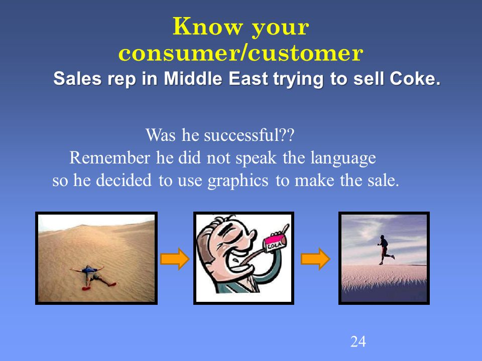 Know your consumer/customer 24 Sales rep in Middle East trying to sell Coke.