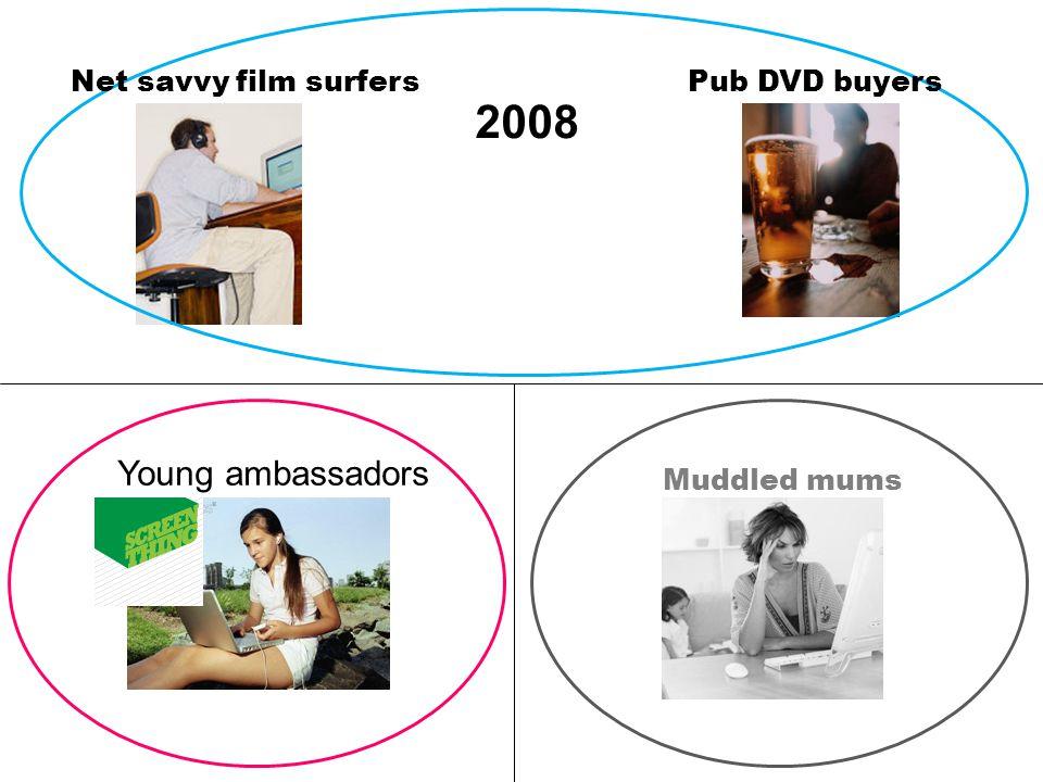Muddled mums 2008 Net savvy film surfersPub DVD buyers Young ambassadors