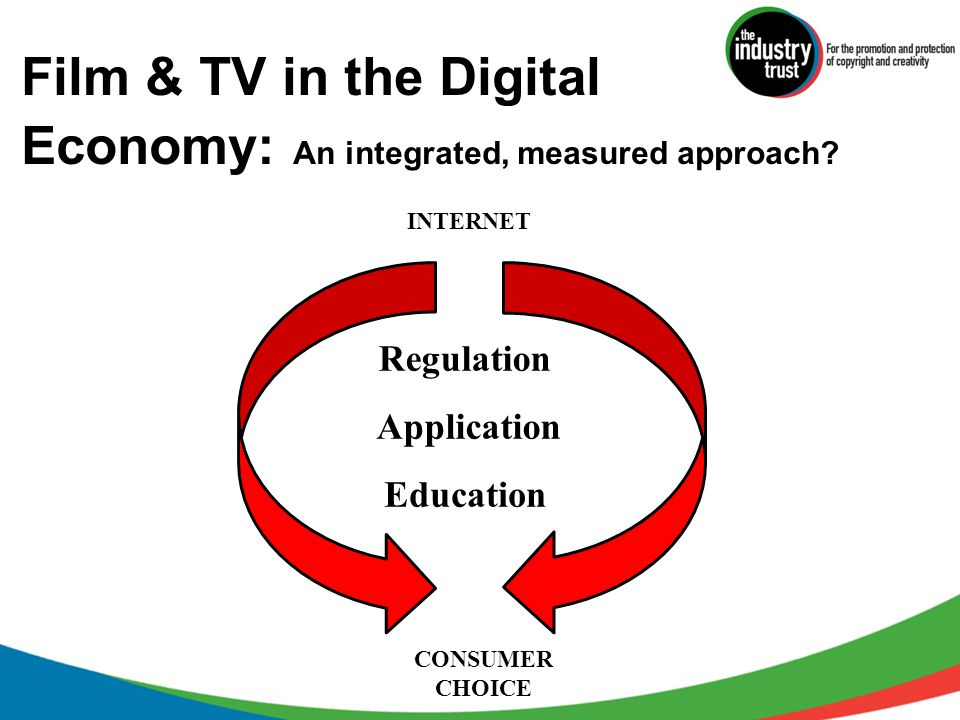 Film & TV in the Digital Economy: An integrated, measured approach.
