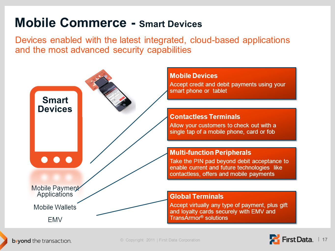 17 | © Copyright 2011 | First Data Corporation Mobile Commerce - Smart Devices Devices enabled with the latest integrated, cloud-based applications an