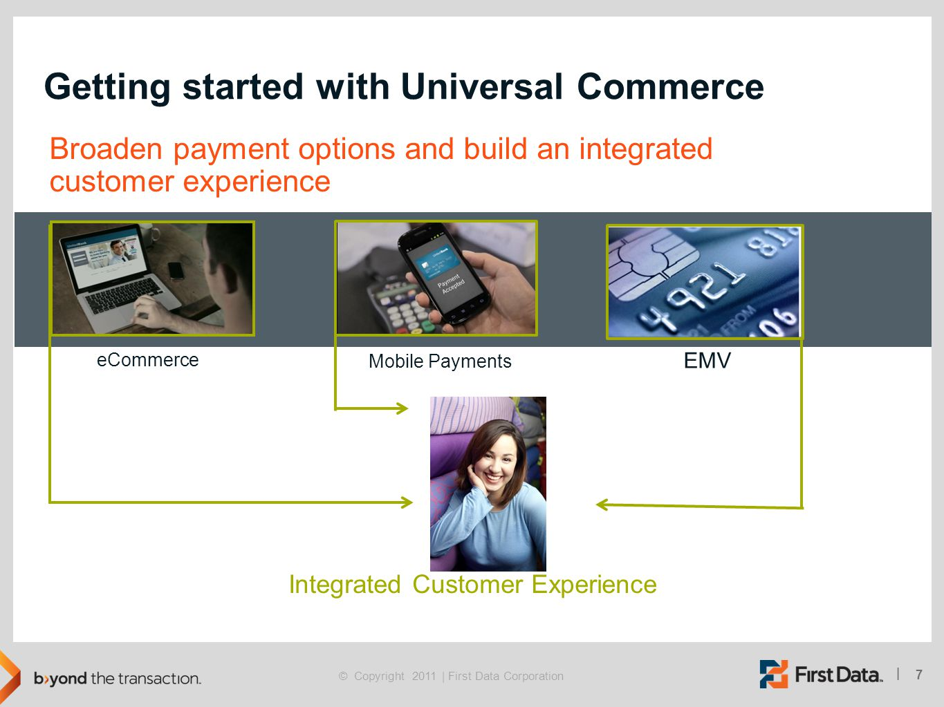 7 | © Copyright 2011 | First Data Corporation Getting started with Universal Commerce Broaden payment options and build an integrated customer experie