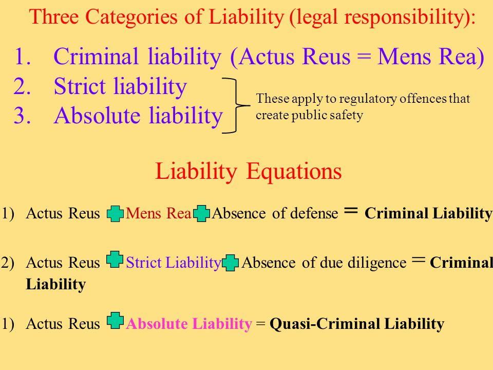 Three Categories of Liability (legal responsibility): 1.Criminal liability (Actus Reus = Mens Rea) 2.Strict liability 3.Absolute liability Liability Equations 1)Actus Reus Mens Rea Absence of defense = Criminal Liability 2)Actus Reus Strict Liability Absence of due diligence = Criminal Liability 1)Actus Reus Absolute Liability = Quasi-Criminal Liability These apply to regulatory offences that create public safety