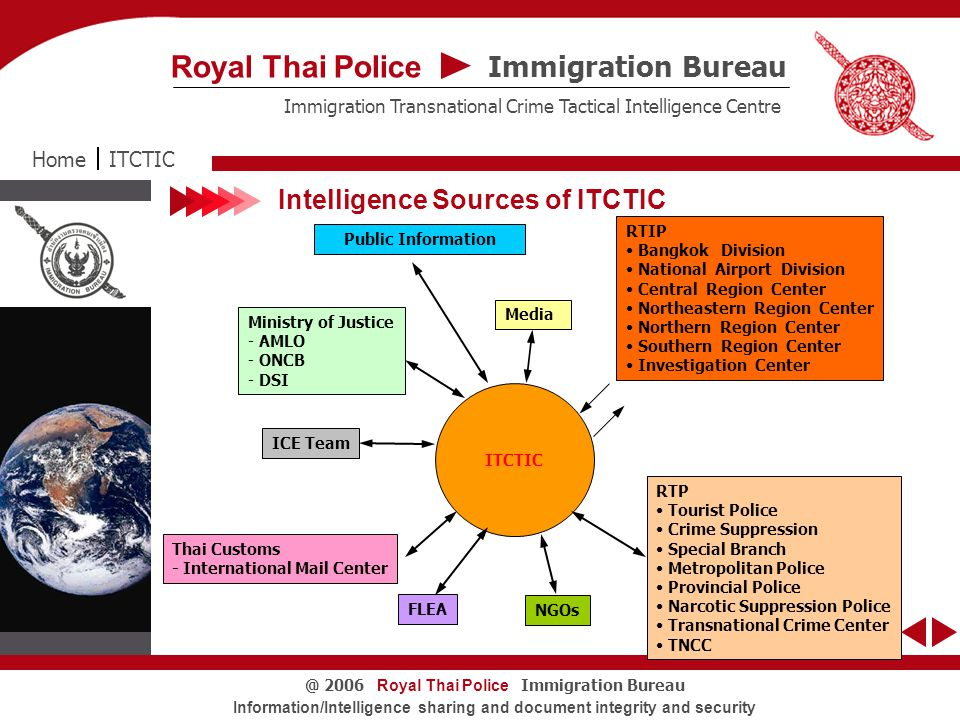 Royal Thai Police Immigration Bureau@ 2006 Information/Intelligence sharing and document integrity and security ITCTIC connect with RTIP 54 Border Entry-Exit Check Points Linking between 54 immigration border check points with the Transnational Crime Tactical Intelligence Center.
