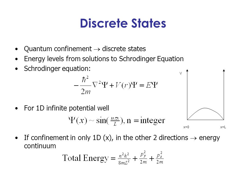 Discrete States Quantum confinement  discrete states Energy levels from solutions to Schrodinger Equation Schrodinger equation: For 1D infinite poten