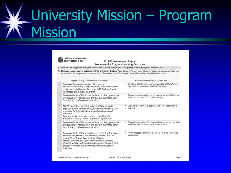 University Mission – Program Mission
