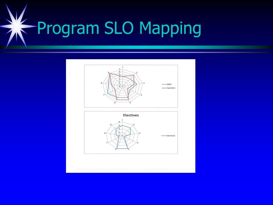 Program SLO Mapping