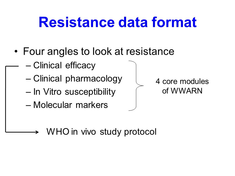 Resistance data format Four angles to look at resistance –Clinical efficacy –Clinical pharmacology –In Vitro susceptibility –Molecular markers 4 core modules of WWARN WHO in vivo study protocol