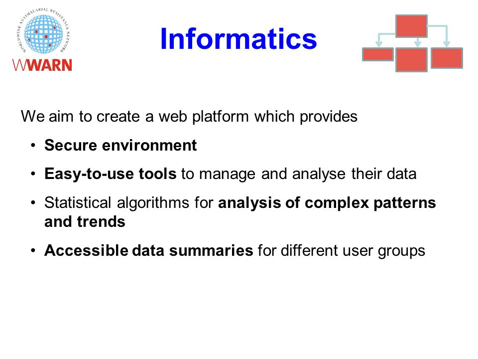 Informatics We aim to create a web platform which provides Secure environment Easy-to-use tools to manage and analyse their data Statistical algorithms for analysis of complex patterns and trends Accessible data summaries for different user groups
