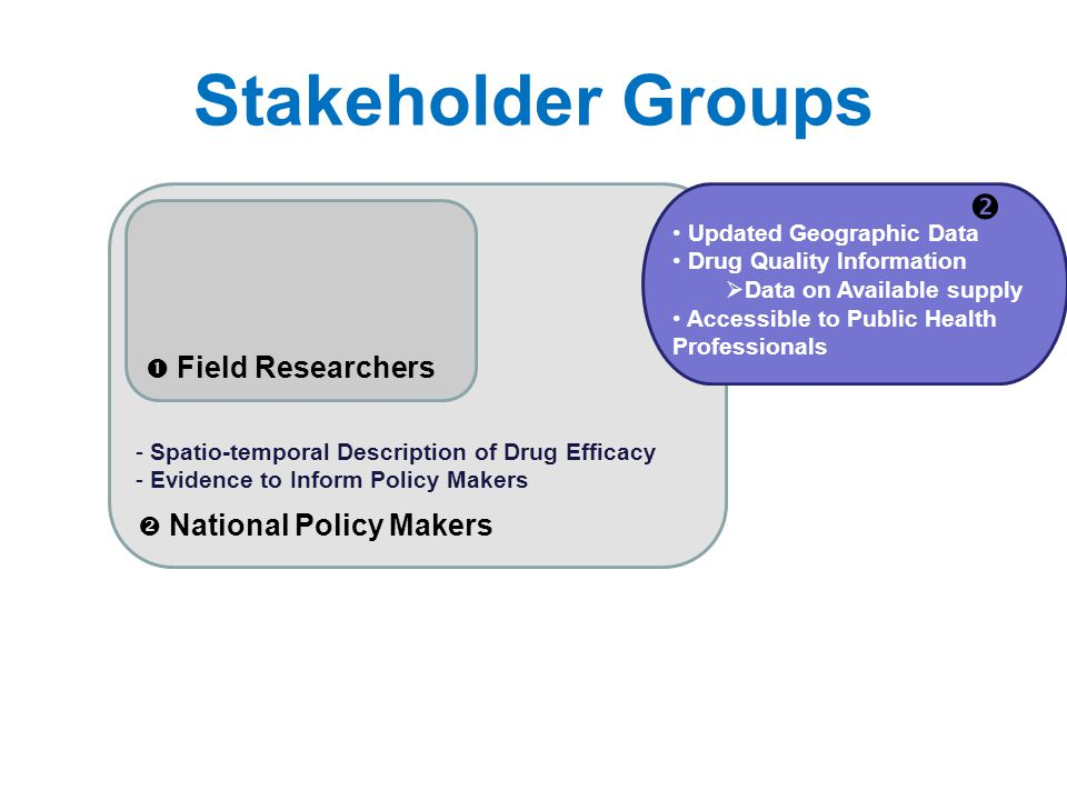 National Policy Makers  Field Researchers - Spatio-temporal Description of Drug Efficacy - Evidence to Inform Policy Makers Updated Geographic Data