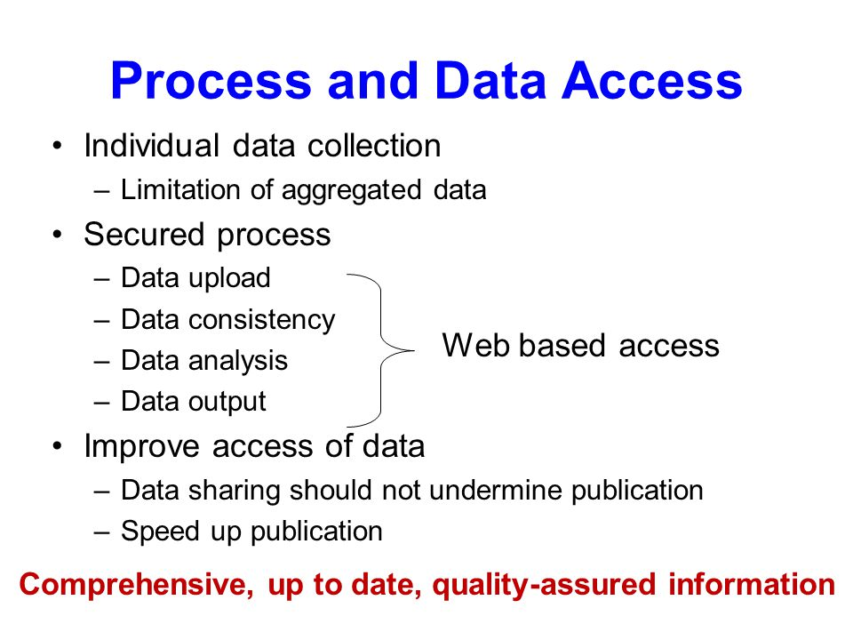 Process and Data Access Individual data collection –Limitation of aggregated data Secured process –Data upload –Data consistency –Data analysis –Data