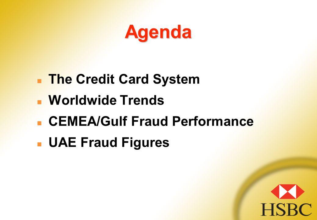 Agenda The Credit Card System Worldwide Trends CEMEA/Gulf Fraud Performance UAE Fraud Figures