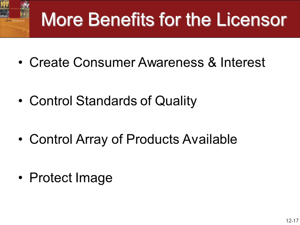 12-17 More Benefits for the Licensor Create Consumer Awareness & Interest Control Standards of Quality Control Array of Products Available Protect Image