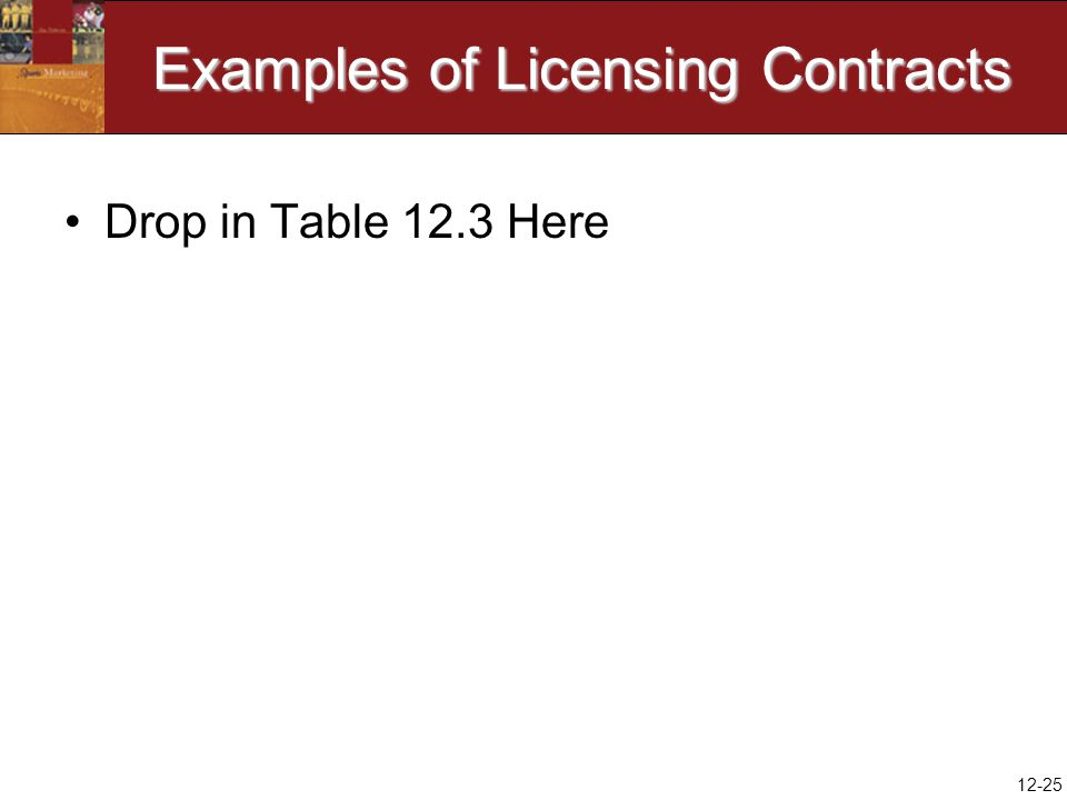 12-25 Examples of Licensing Contracts Drop in Table 12.3 Here