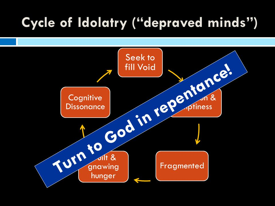 """Cycle of Idolatry (""""depraved minds"""") Seek to fill Void Addiction & Emptiness Fragmented Guilt & gnawing hunger Cognitive Dissonance Turn to God in rep"""