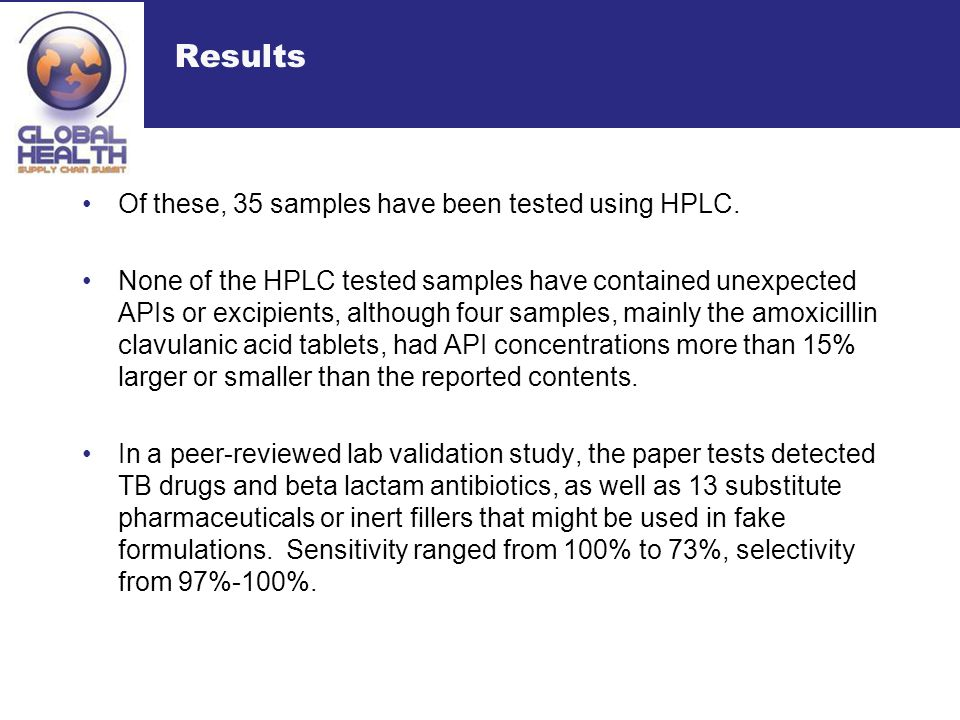 Results Of these, 35 samples have been tested using HPLC.