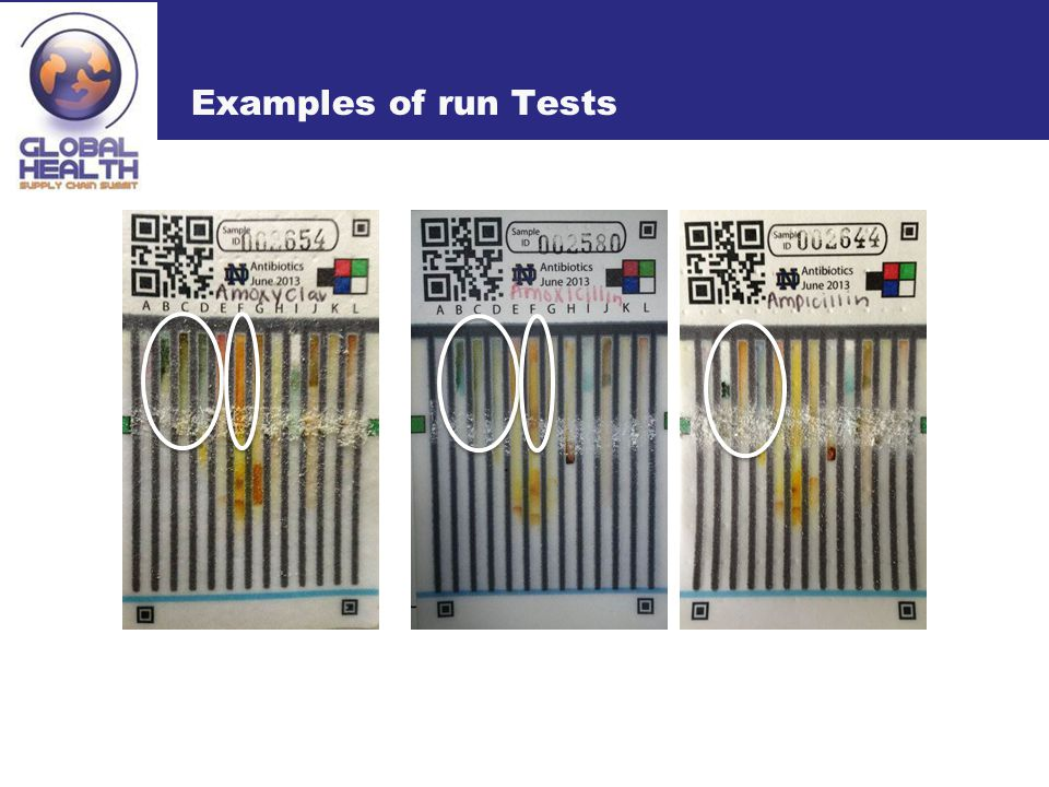 Examples of run Tests
