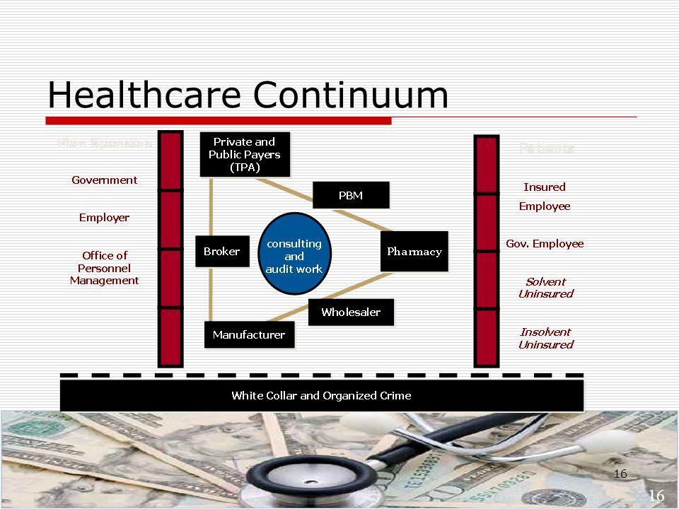 16 Healthcare Continuum 16