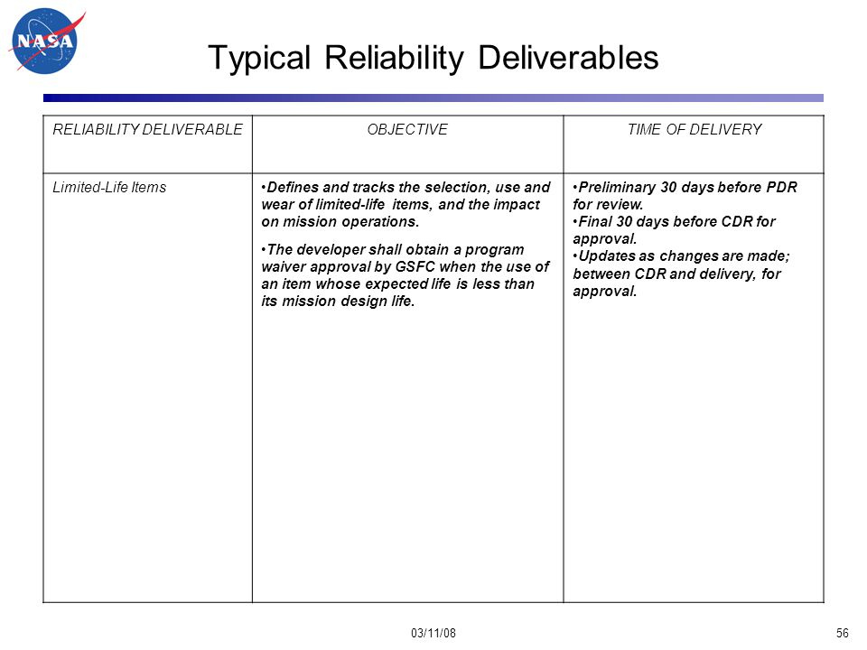 03/11/0856 Typical Reliability Deliverables RELIABILITY DELIVERABLEOBJECTIVETIME OF DELIVERY Limited-Life ItemsDefines and tracks the selection, use and wear of limited-life items, and the impact on mission operations.