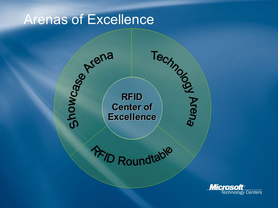 Arenas of Excellence RFID Center of Excellence