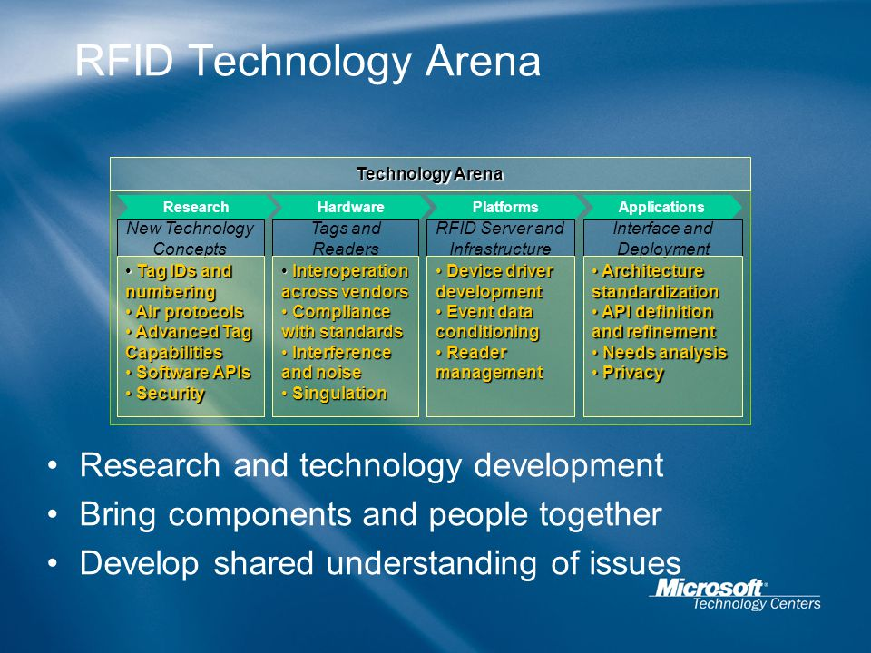 RFID Technology Arena New Technology Concepts Tag IDs and numbering Tag IDs and numbering Air protocols Air protocols Advanced Tag Capabilities Advanc