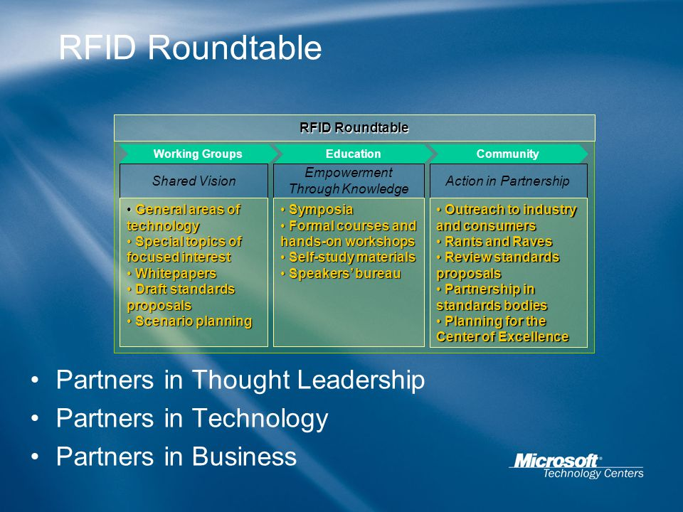 RFID Roundtable Shared Vision General areas of technology General areas of technology Special topics of focused interest Special topics of focused int