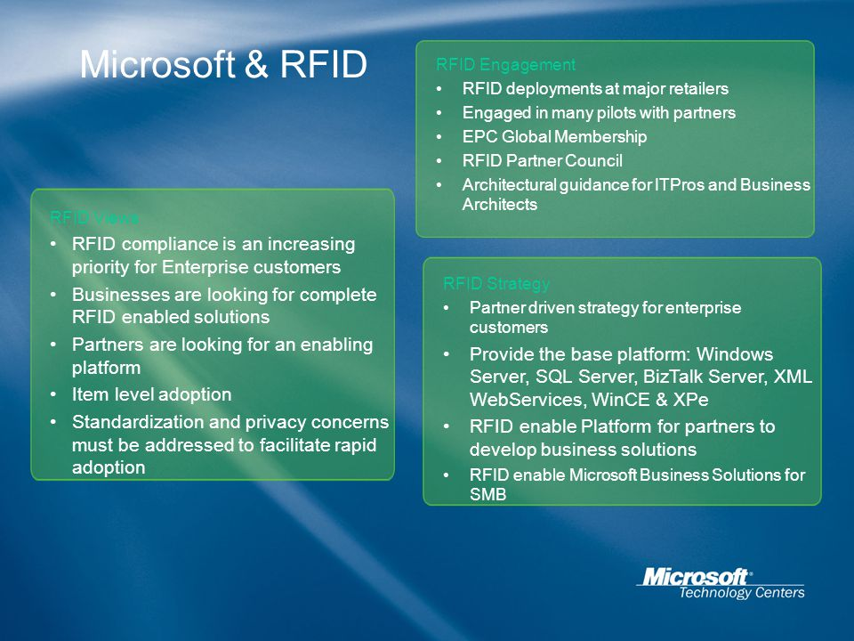 Microsoft & RFID RFID Strategy Partner driven strategy for enterprise customers Provide the base platform: Windows Server, SQL Server, BizTalk Server, XML WebServices, WinCE & XPe RFID enable Platform for partners to develop business solutions RFID enable Microsoft Business Solutions for SMB RFID Engagement RFID deployments at major retailers Engaged in many pilots with partners EPC Global Membership RFID Partner Council Architectural guidance for ITPros and Business Architects RFID Views RFID compliance is an increasing priority for Enterprise customers Businesses are looking for complete RFID enabled solutions Partners are looking for an enabling platform Item level adoption Standardization and privacy concerns must be addressed to facilitate rapid adoption